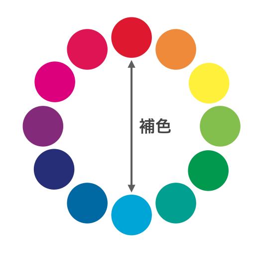 色相環,補色,カラー,色,配色