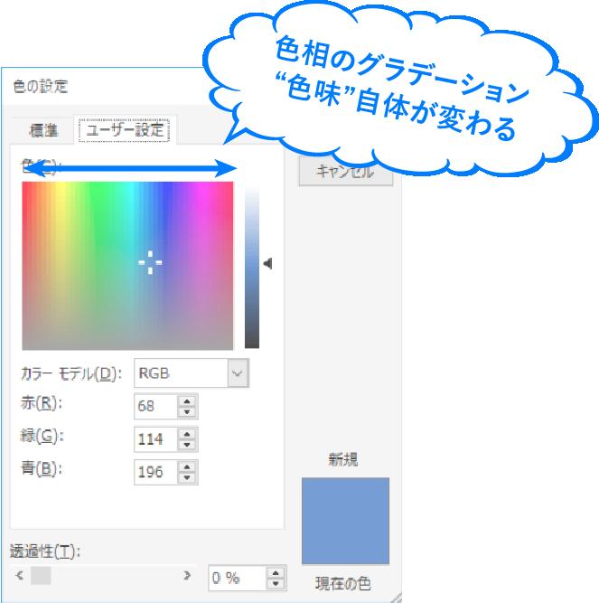 色相のグラデーション