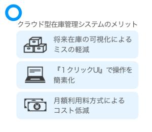 ピクトグラム使用例