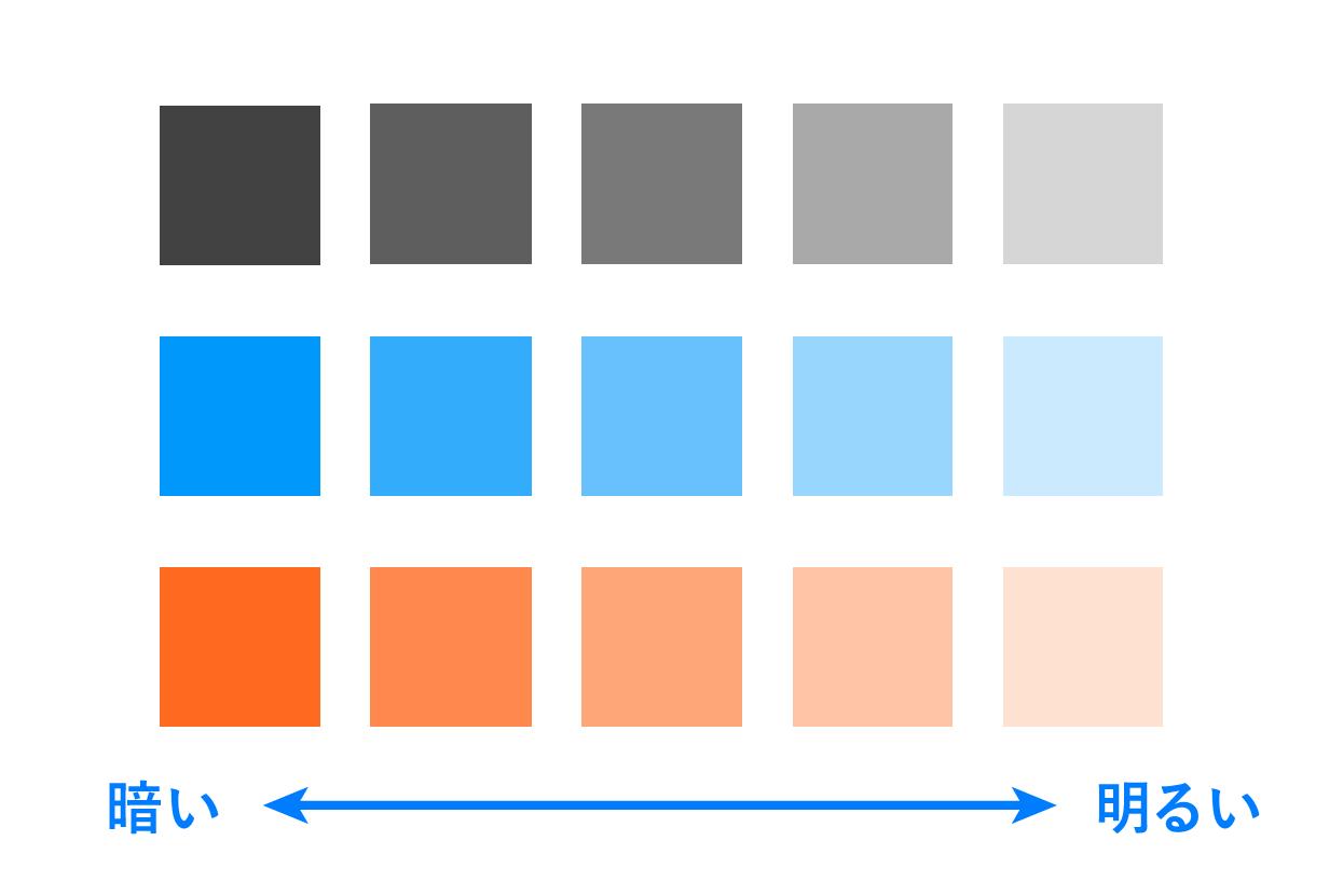 明度のグラデーション,PowerPoint,色,決め方