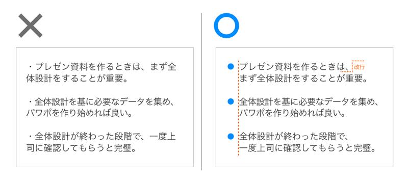 PowerPoint,箇条書き,テキスト,ポイント,図形