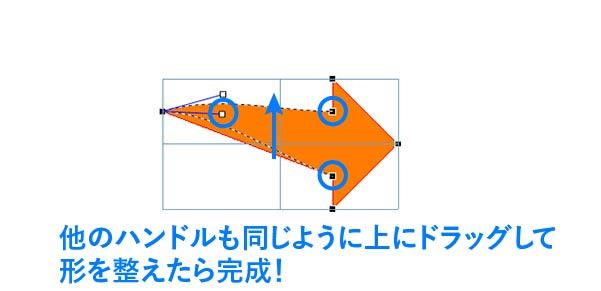 PowerPoint,グラフ,矢印,わかりやすい,コツ