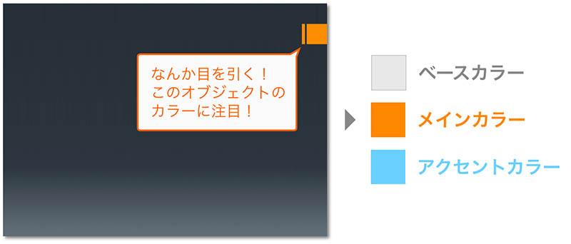 PowerPoint,プレゼン,色,テンプレート,わかりやすい