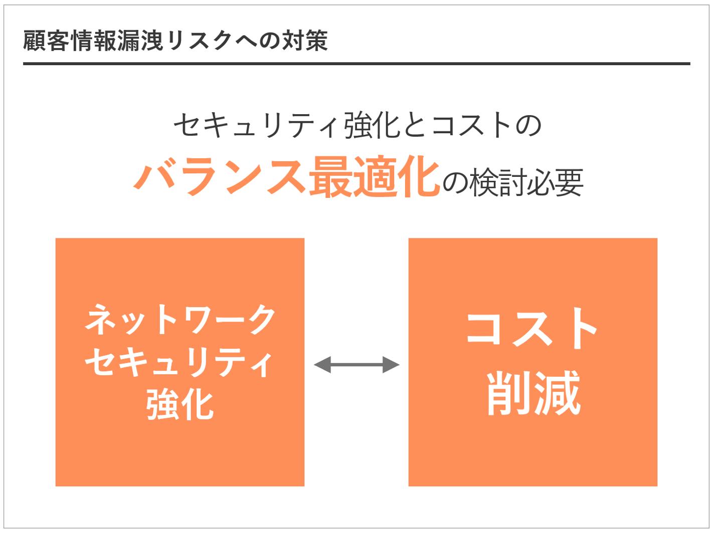 図解,パワーポイント,対立構図